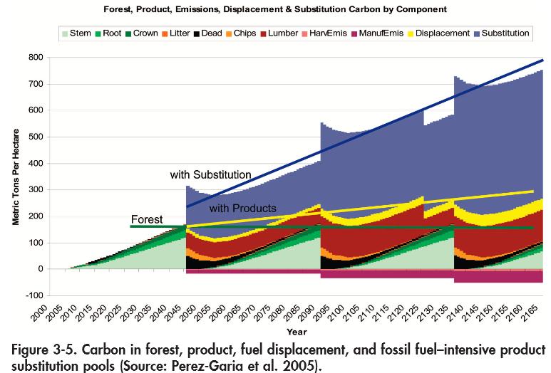 CO2 besparen, deel 6 (2017) 14