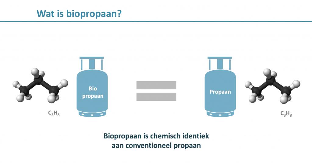 Biopropaan @ Struise 20