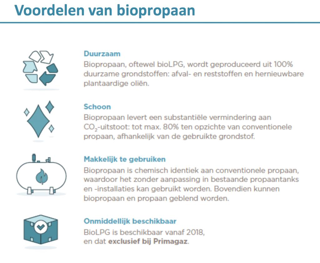 Biopropaan @ Struise 14
